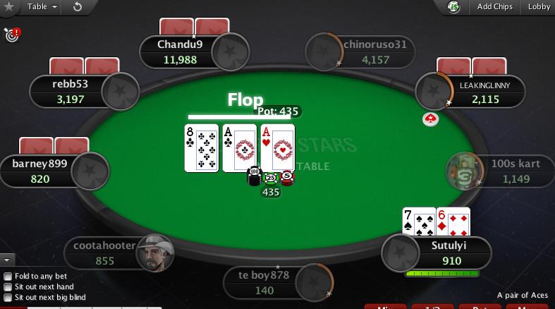 Vòng cược Flop trong poker