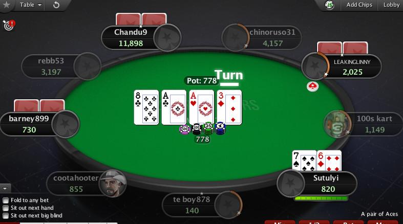 Cách chơi ở vòng cược Turn