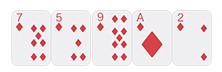 Liên kết trong poker